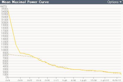 Power_3